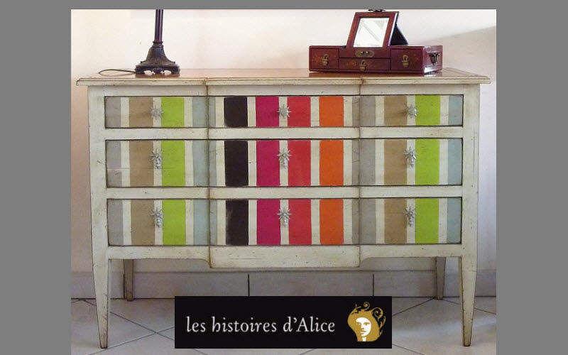 LES HISTOIRES D'ALICE Mueble de cajones Cajoneras Armarios Cómodas  |